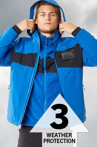 Winter Jacket - Layer 3 - A layer to protect you from the elements